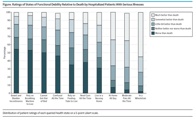 states-worse-than-death