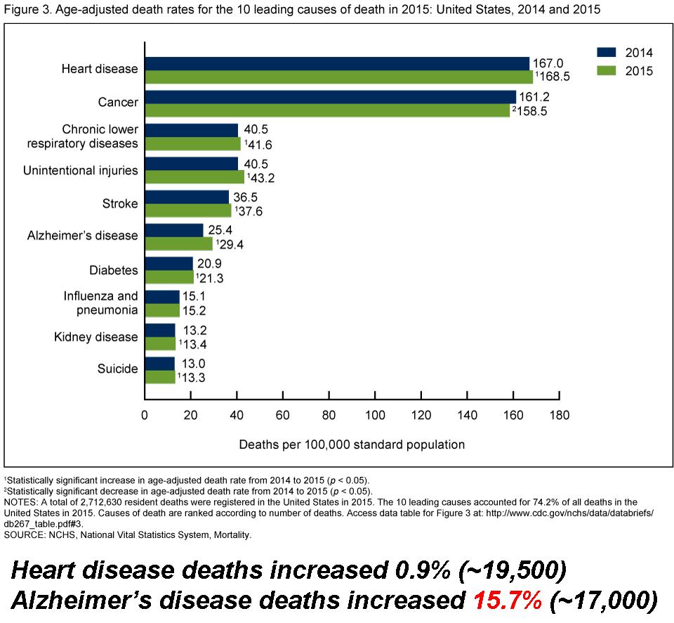 cdc-mortality-modified