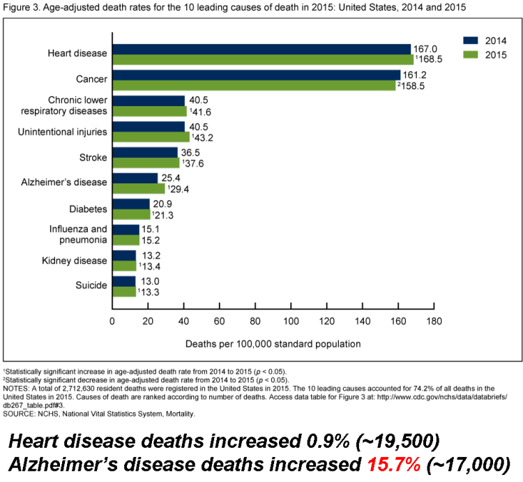 cdc-mortality-modified